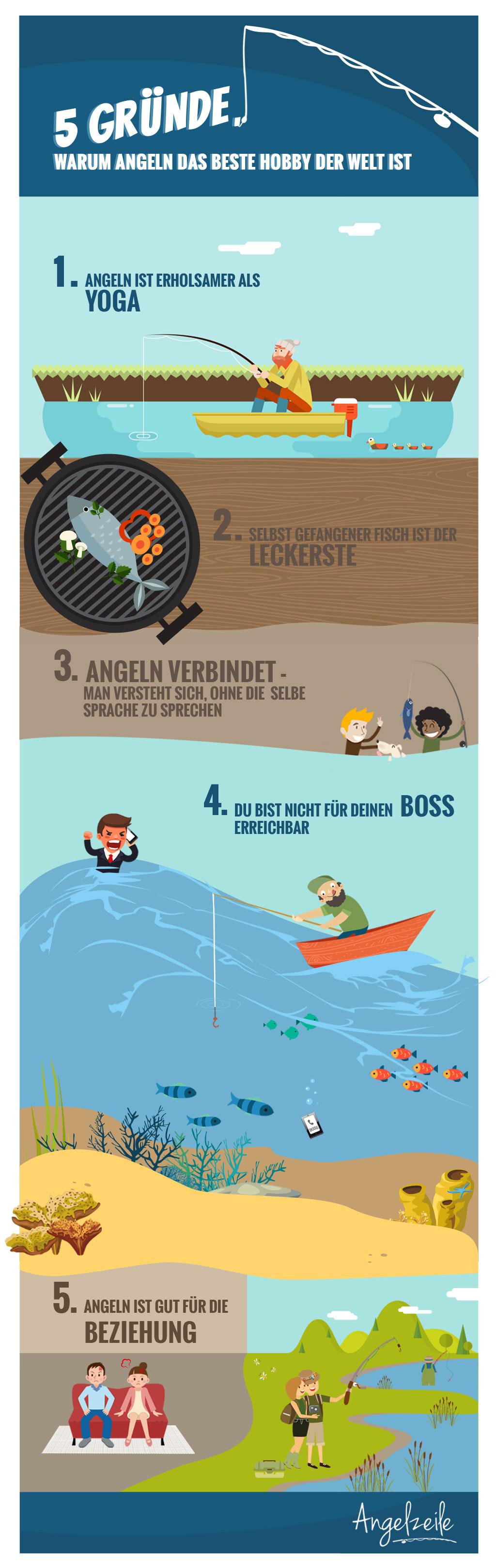 5 Gründe - Warum Angeln das beste Hobby der Welt ist